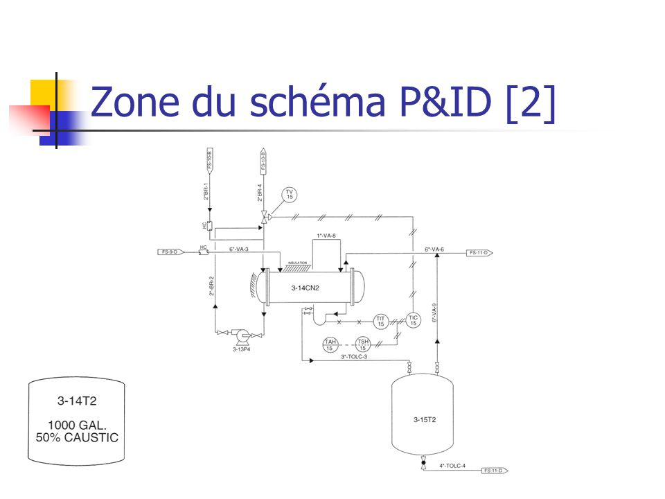 Zone du schéma P&ID [2] BR = Brine = saumaure